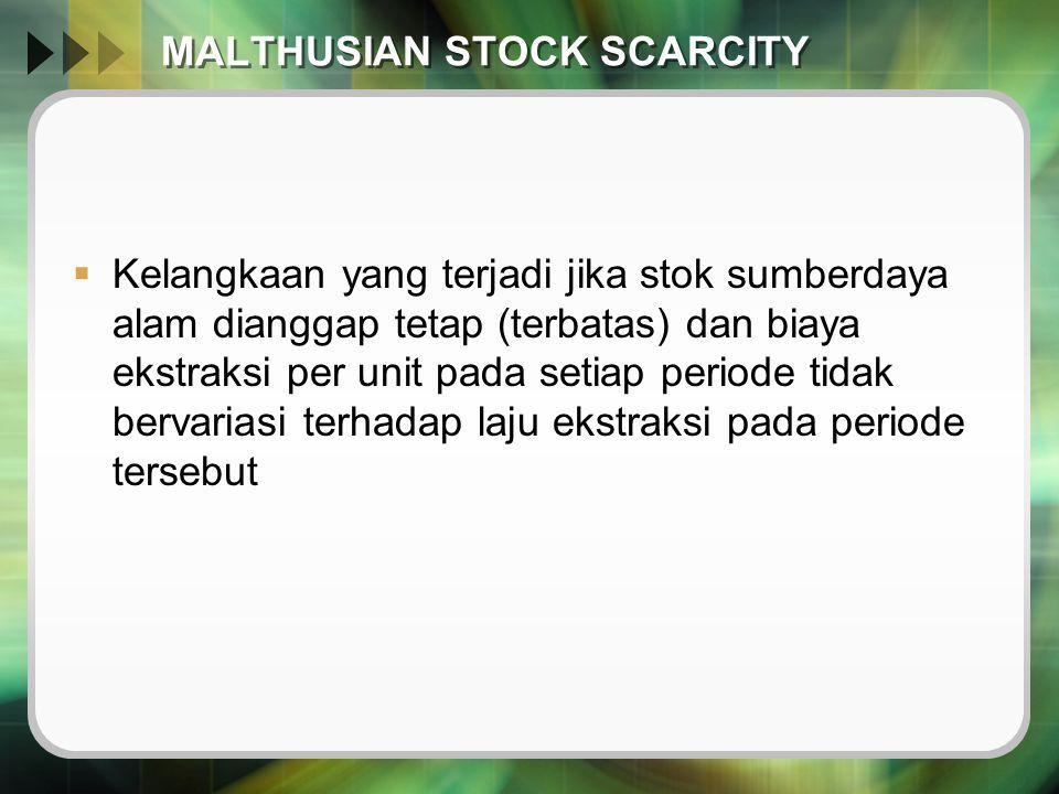 MALTHUSIAN STOCK SCARCITY