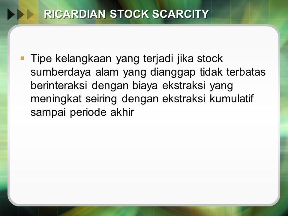 RICARDIAN STOCK SCARCITY