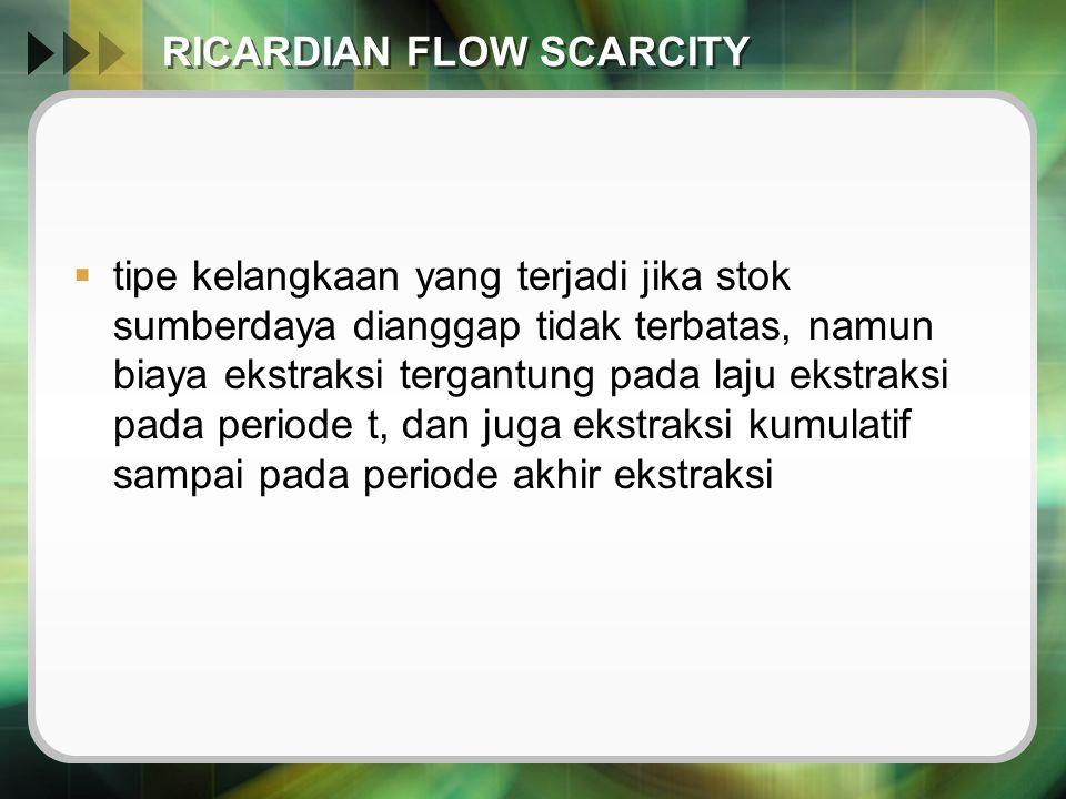RICARDIAN FLOW SCARCITY