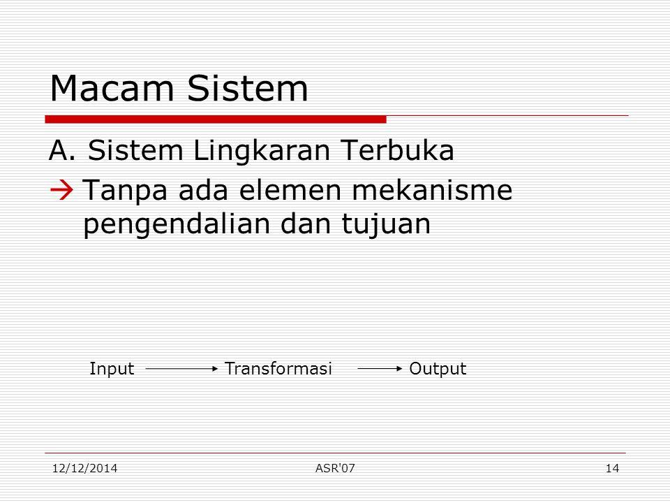Macam Sistem A. Sistem Lingkaran Terbuka