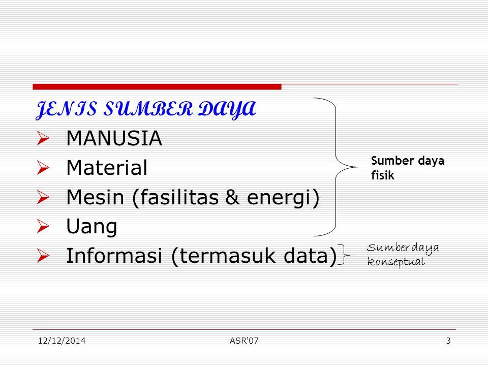 Mesin (fasilitas & energi) Uang Informasi (termasuk data)