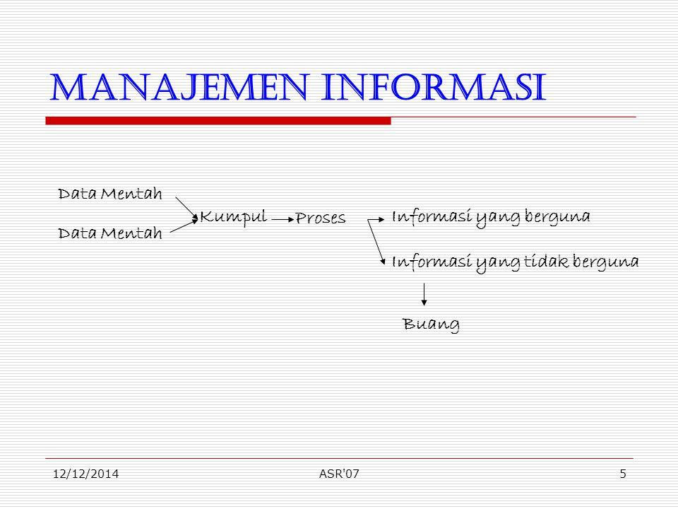 Manajemen Informasi Data Mentah Kumpul Proses Informasi yang berguna