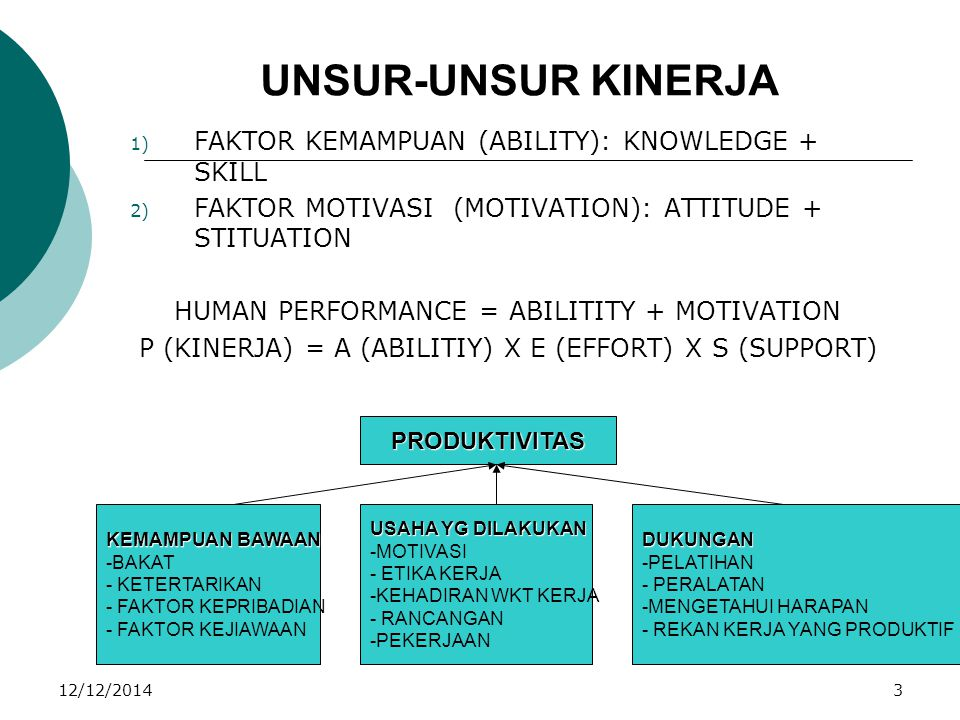 UNSUR-UNSUR KINERJA FAKTOR KEMAMPUAN (ABILITY): KNOWLEDGE + SKILL