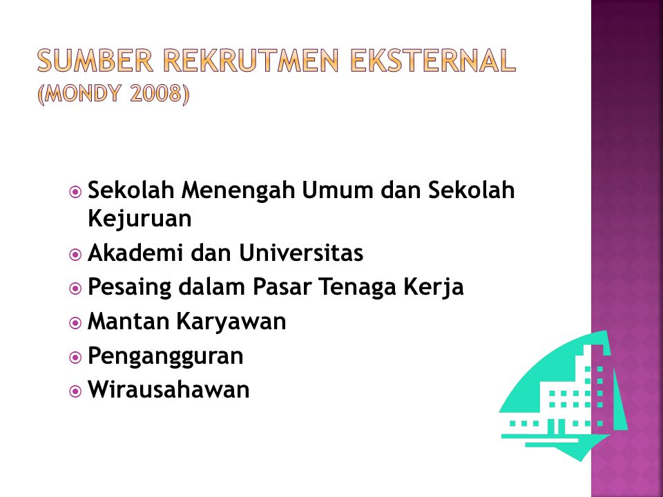 Sumber Rekrutmen Eksternal (Mondy 2008)
