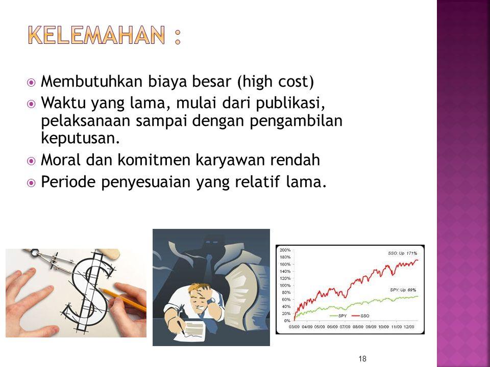 Kelemahan : Membutuhkan biaya besar (high cost)