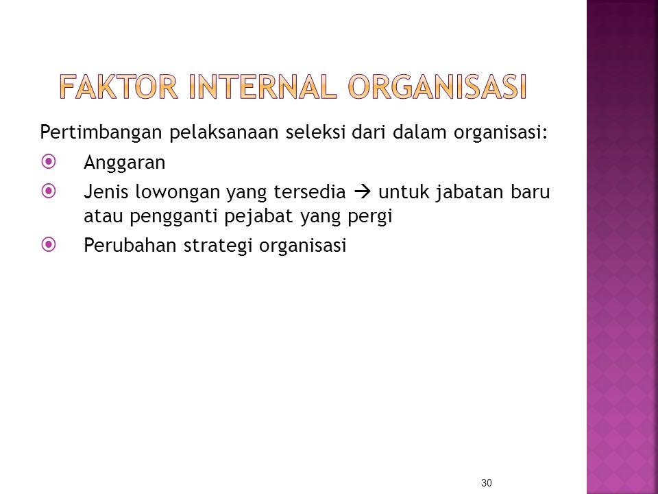 Faktor internal organisasi