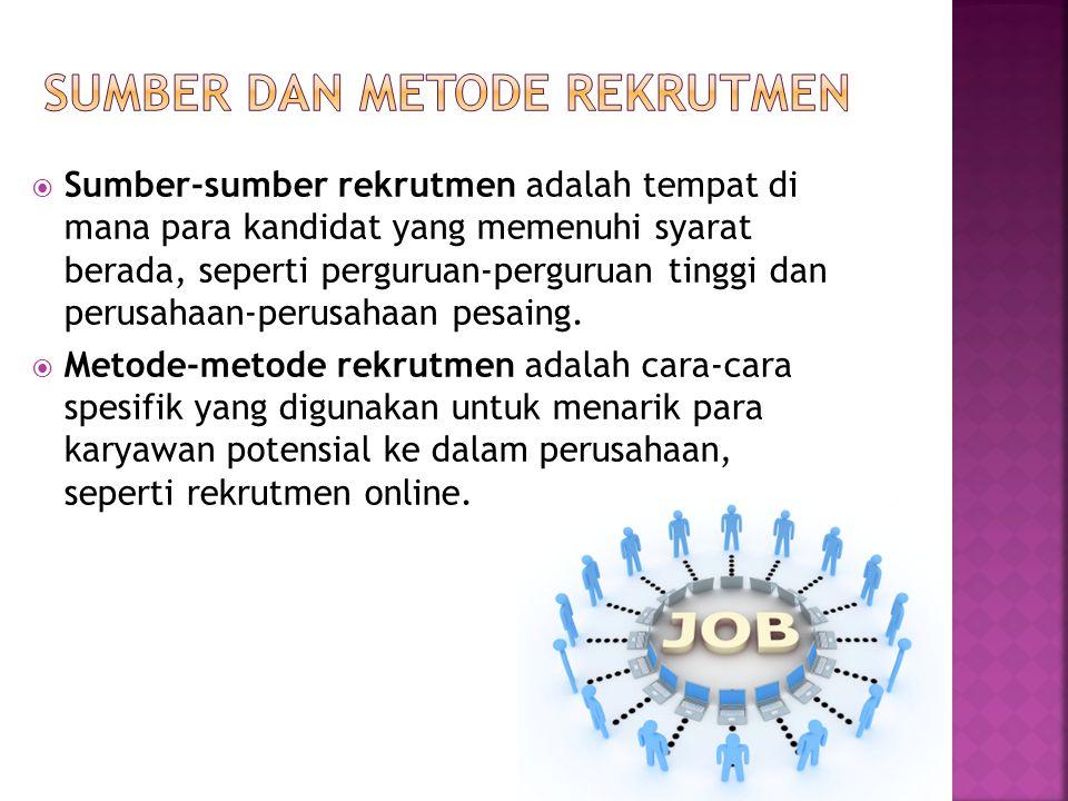 Sumber dan Metode Rekrutmen