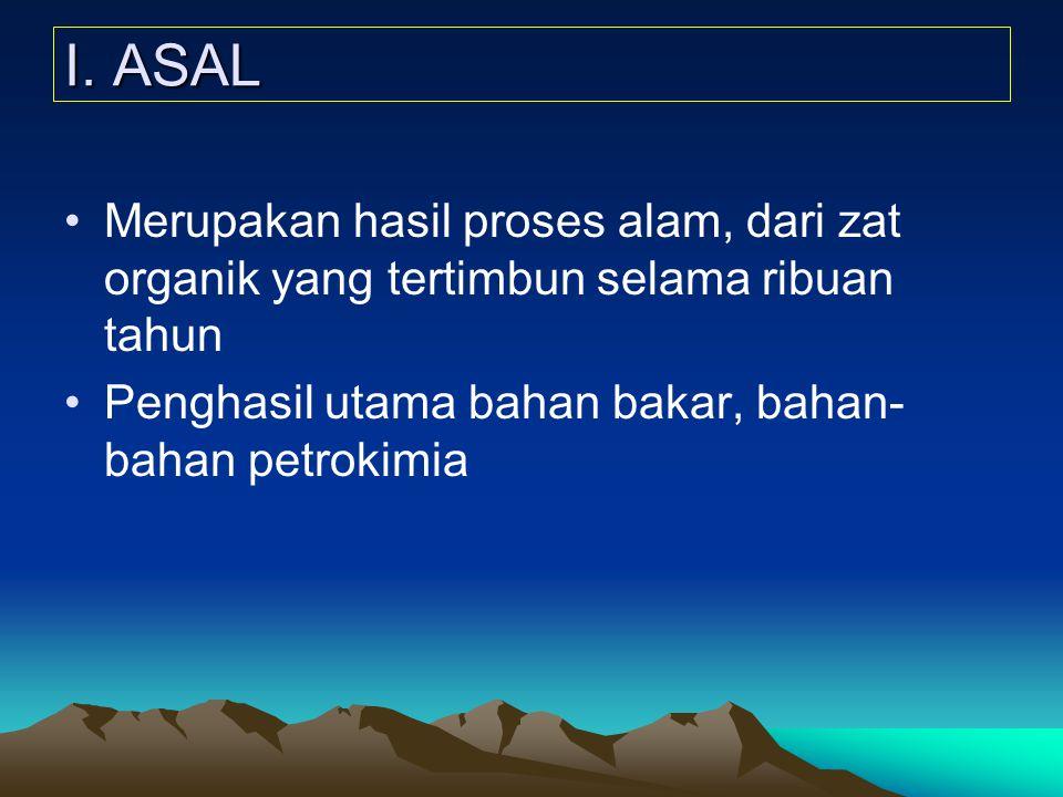 I. ASAL Merupakan hasil proses alam, dari zat organik yang tertimbun selama ribuan tahun.