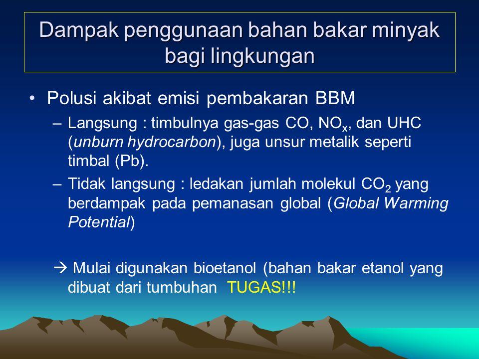 Dampak penggunaan bahan bakar minyak bagi lingkungan