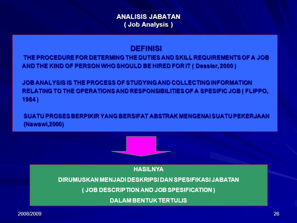 ANALISIS JABATAN ( Job Analysis )