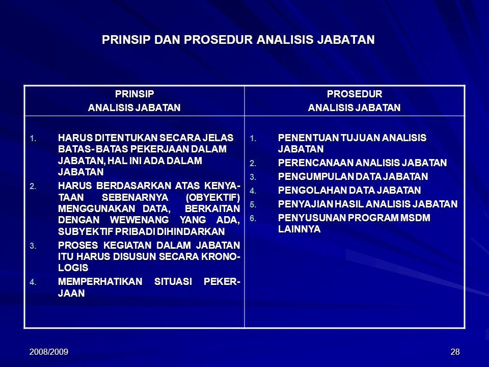 PRINSIP DAN PROSEDUR ANALISIS JABATAN
