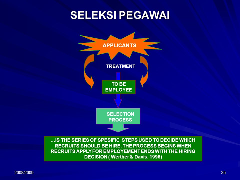 SELEKSI PEGAWAI APPLICANTS TREATMENT TO BE EMPLOYEE SELECTION PROCESS