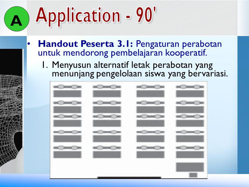 A Application - 90 Handout Peserta 3.1: Pengaturan perabotan untuk mendorong pembelajaran kooperatif.