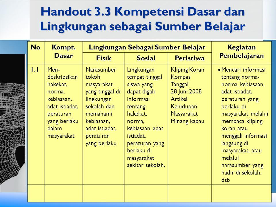 Handout 3.3 Kompetensi Dasar dan Lingkungan sebagai Sumber Belajar