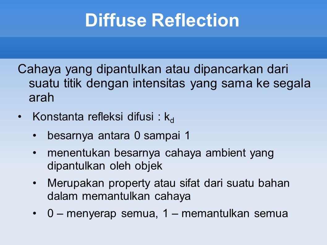 Diffuse Reflection Cahaya yang dipantulkan atau dipancarkan dari suatu titik dengan intensitas yang sama ke segala arah.