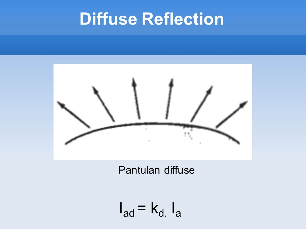 Diffuse Reflection Pantulan diffuse Iad = kd. Ia