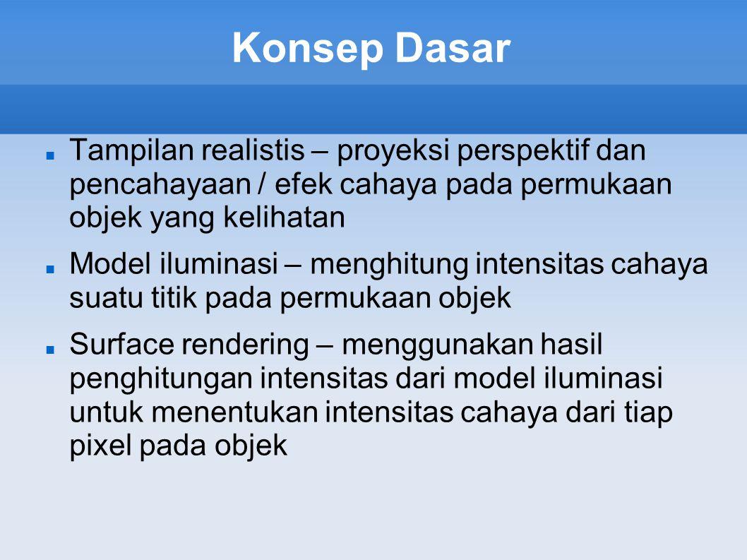 Konsep Dasar Tampilan realistis – proyeksi perspektif dan pencahayaan / efek cahaya pada permukaan objek yang kelihatan.