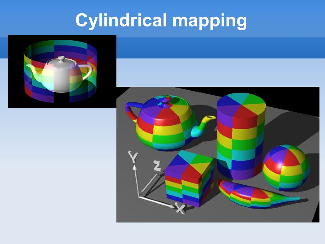 Cylindrical mapping