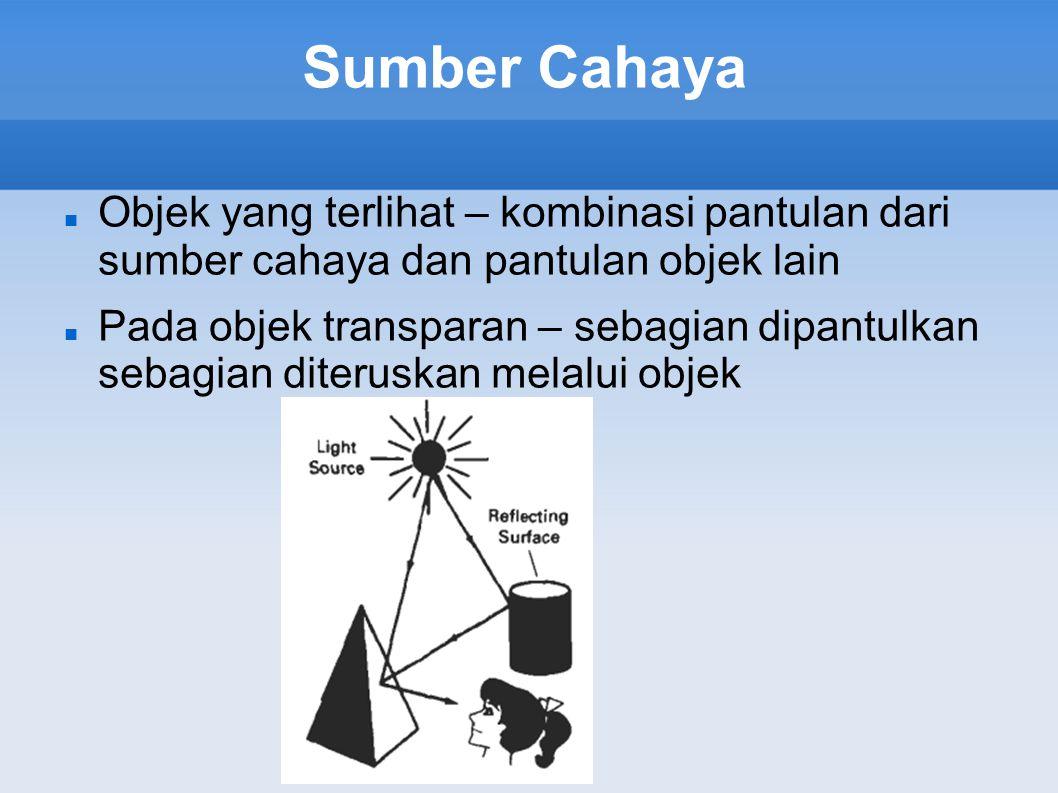 Sumber Cahaya Objek yang terlihat – kombinasi pantulan dari sumber cahaya dan pantulan objek lain.