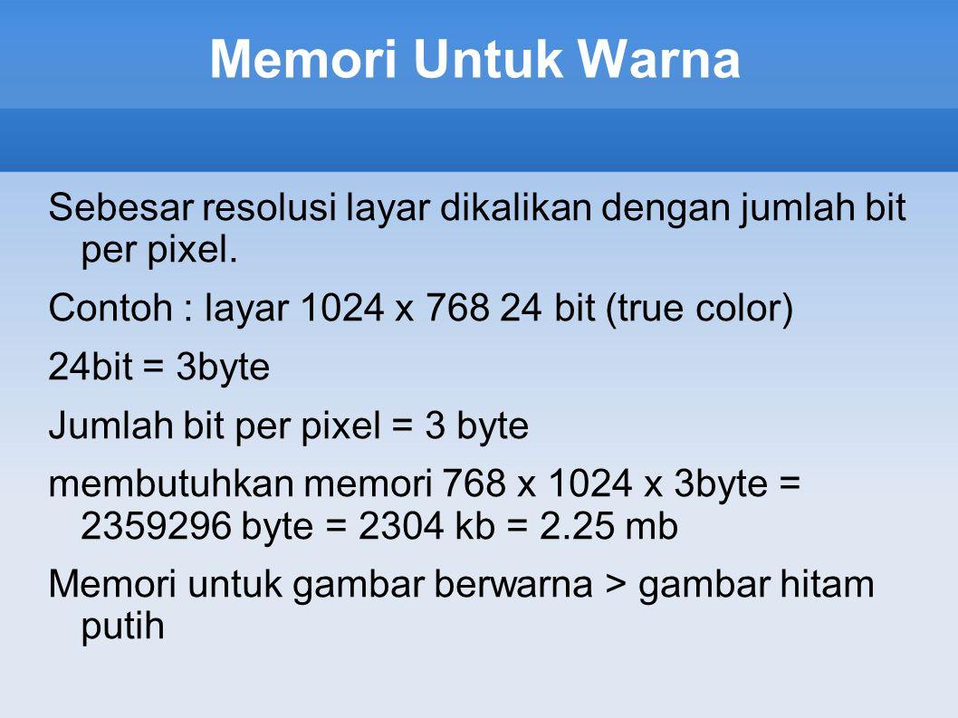 Memori Untuk Warna Sebesar resolusi layar dikalikan dengan jumlah bit per pixel. Contoh : layar 1024 x 768 24 bit (true color)