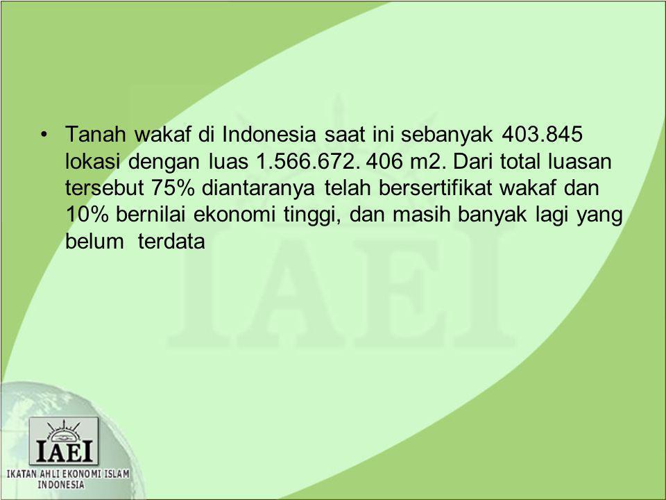 Tanah wakaf di Indonesia saat ini sebanyak 403
