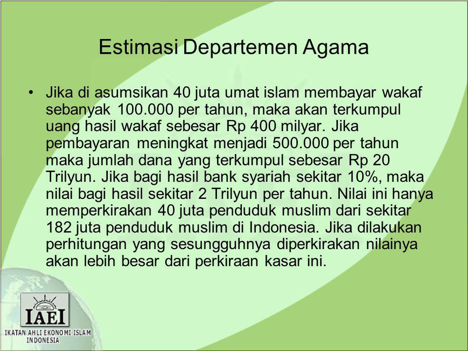 Estimasi Departemen Agama