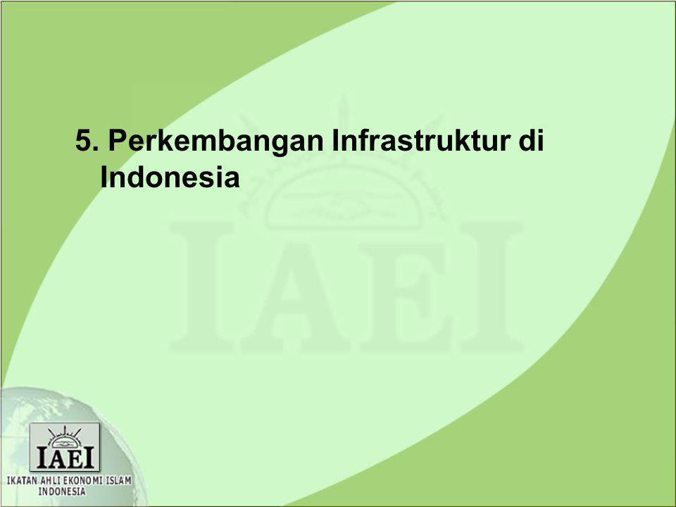 5. Perkembangan Infrastruktur di Indonesia