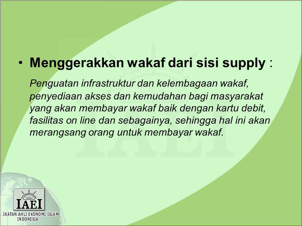 Menggerakkan wakaf dari sisi supply :