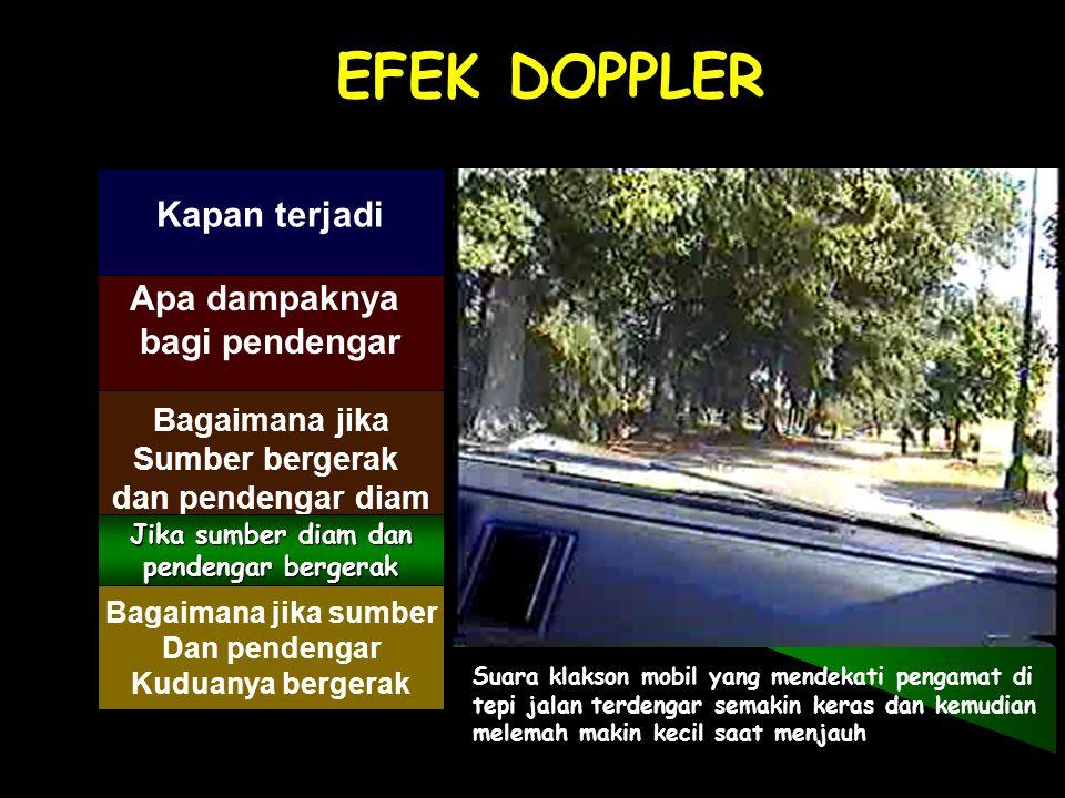 EFEK DOPPLER Kapan terjadi Apa dampaknya bagi pendengar Bagaimana jika
