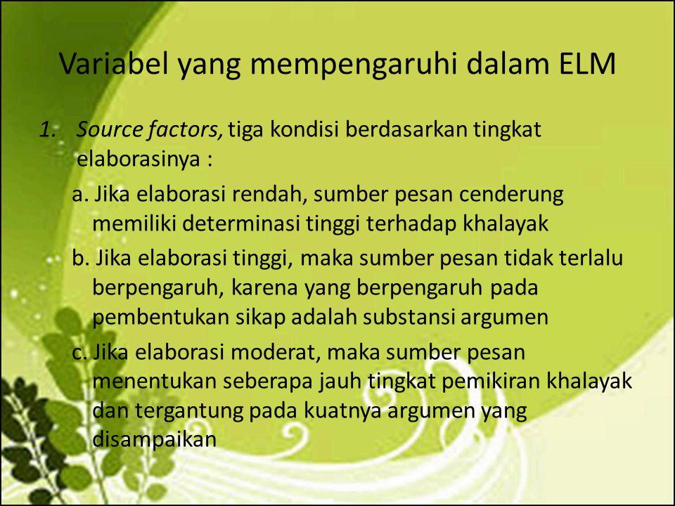 Variabel yang mempengaruhi dalam ELM