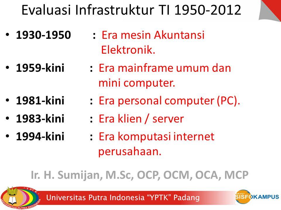 Evaluasi Infrastruktur TI 1950-2012