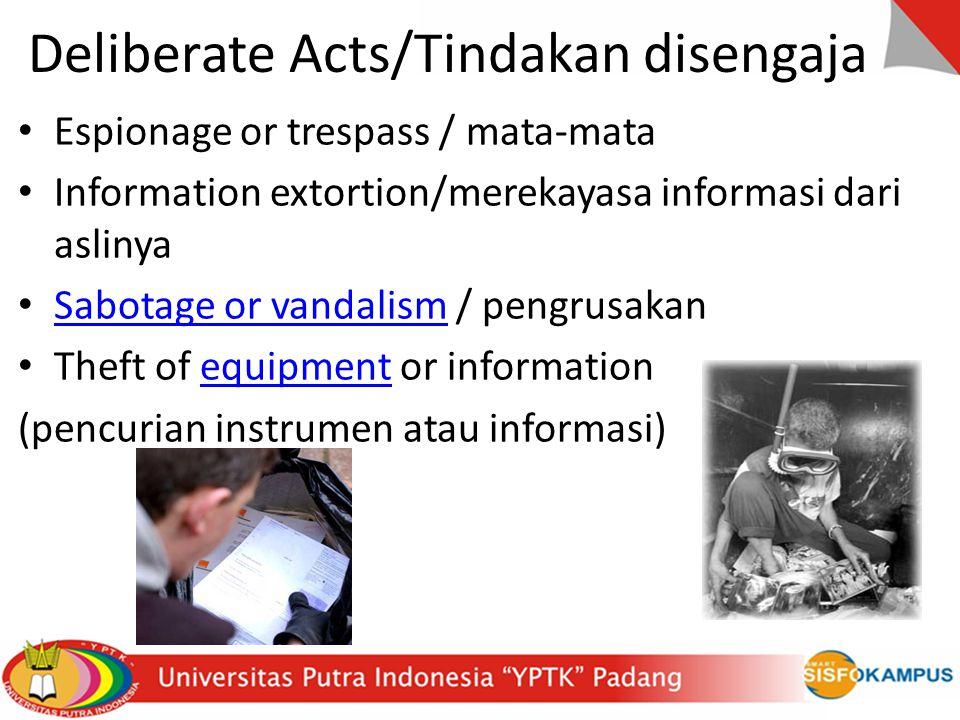 Deliberate Acts/Tindakan disengaja