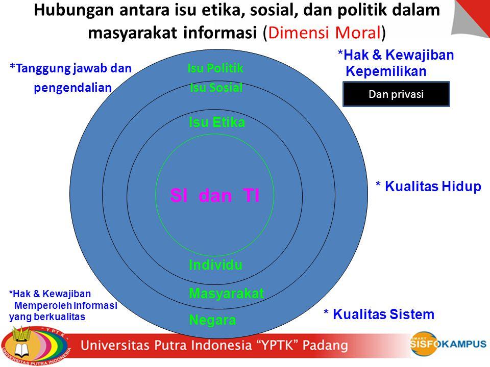 Hubungan antara isu etika, sosial, dan politik dalam masyarakat informasi (Dimensi Moral)