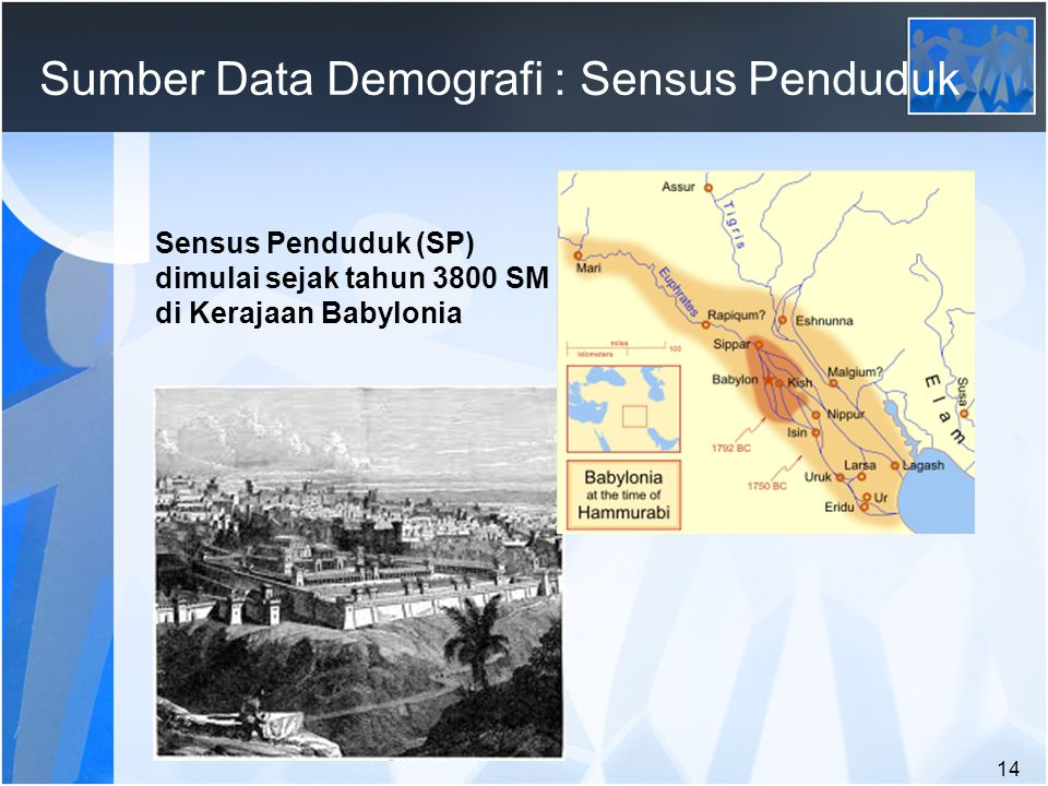 Sumber Data Demografi : Sensus Penduduk
