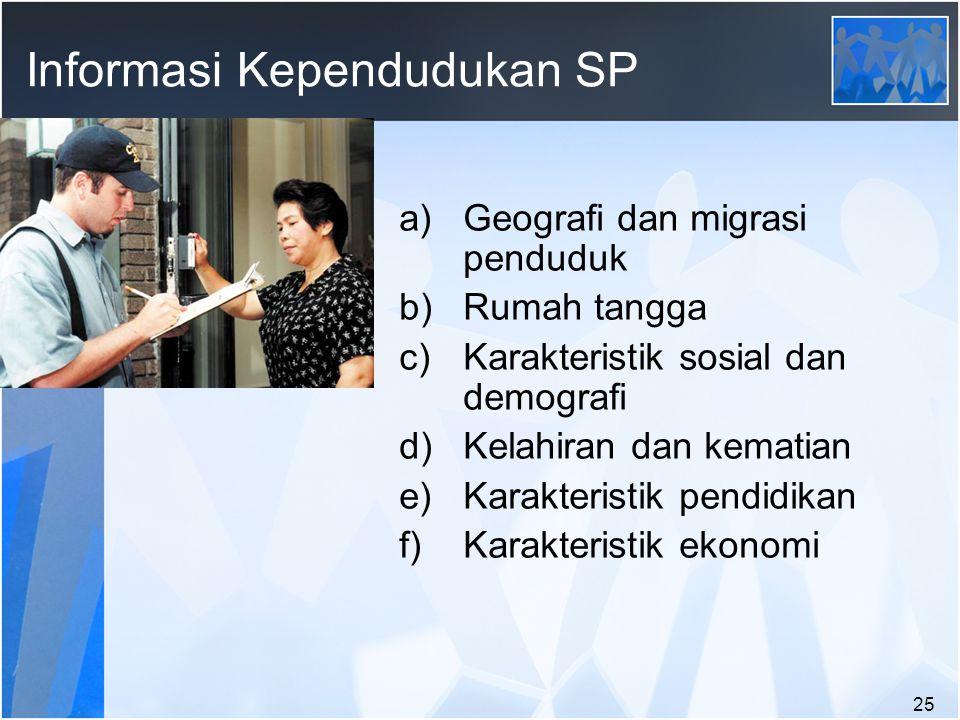 Informasi Kependudukan SP