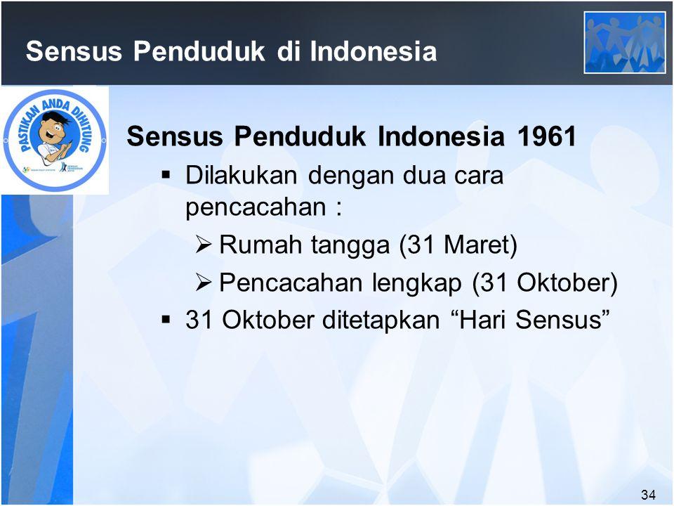 Sensus Penduduk di Indonesia