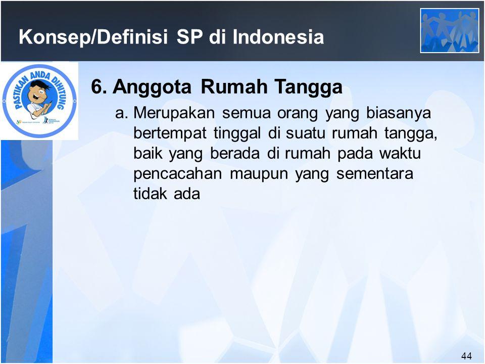 Konsep/Definisi SP di Indonesia