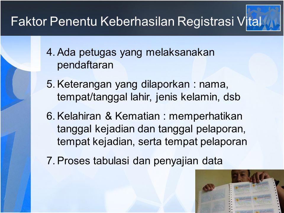Faktor Penentu Keberhasilan Registrasi Vital