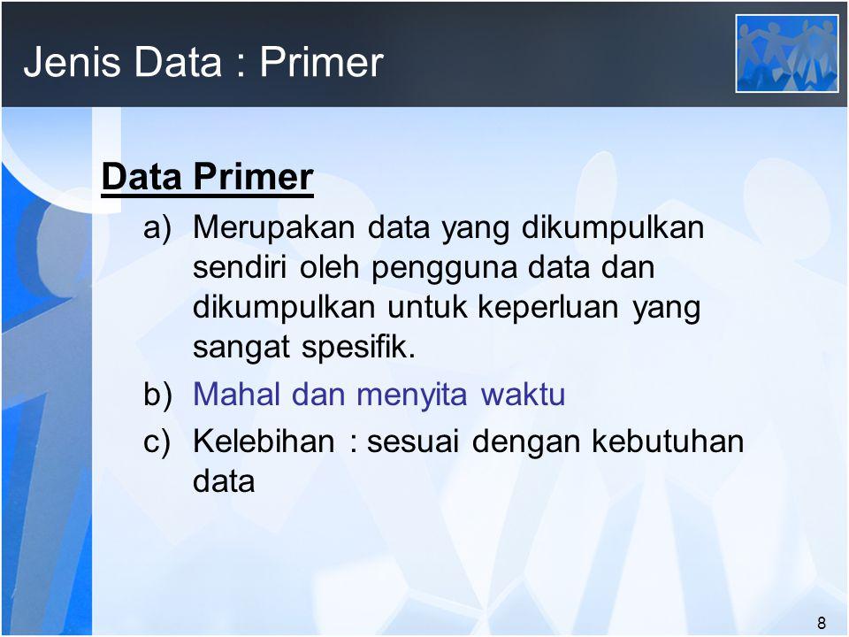 Jenis Data : Primer Data Primer