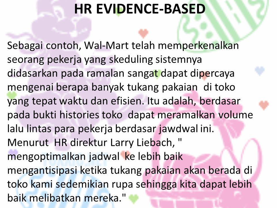 HR EVIDENCE-BASED