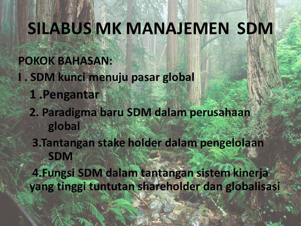 SILABUS MK MANAJEMEN SDM
