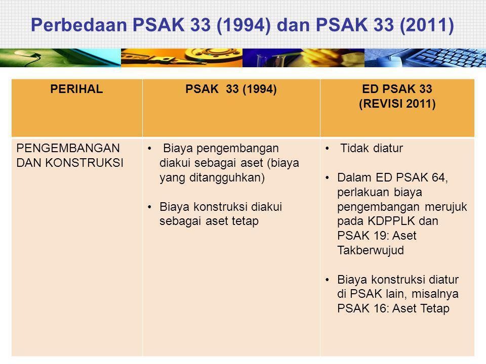 Perbedaan PSAK 33 (1994) dan PSAK 33 (2011)