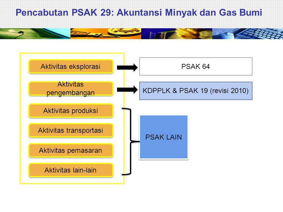 Pencabutan PSAK 29: Akuntansi Minyak dan Gas Bumi