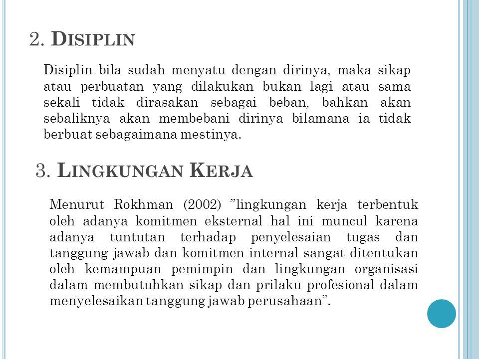 2. Disiplin 3. Lingkungan Kerja