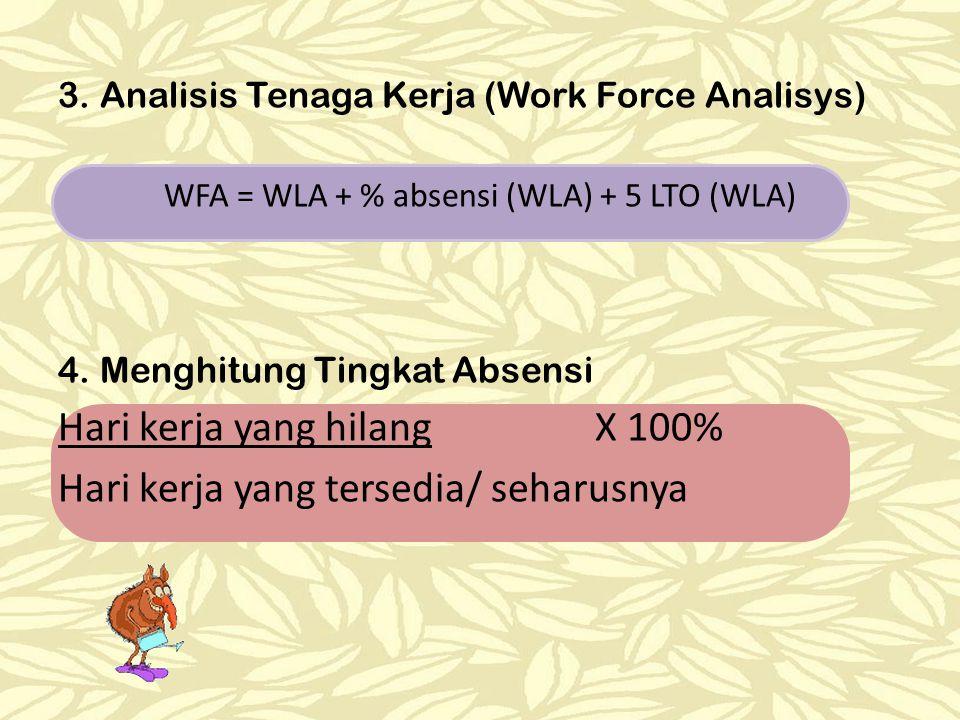 WFA = WLA + % absensi (WLA) + 5 LTO (WLA)