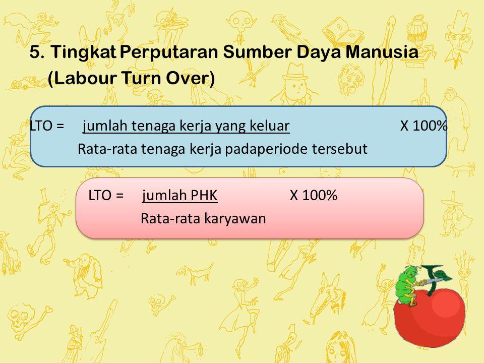 5. Tingkat Perputaran Sumber Daya Manusia (Labour Turn Over)