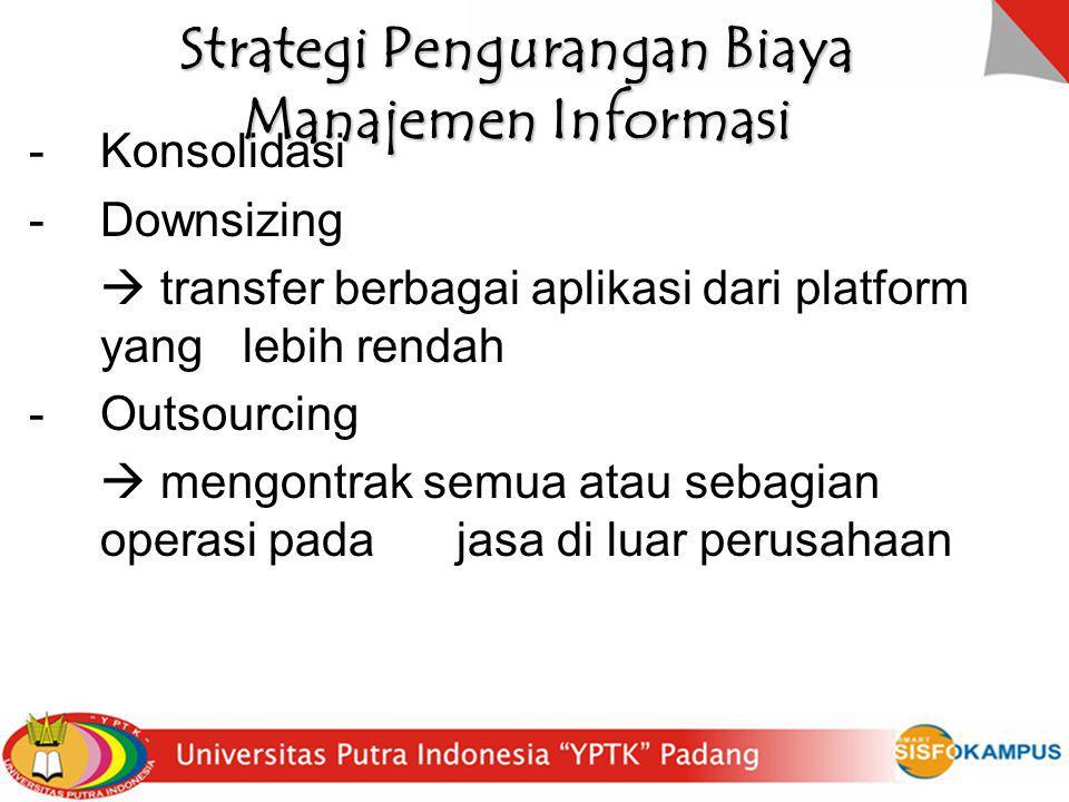 Strategi Pengurangan Biaya Manajemen Informasi
