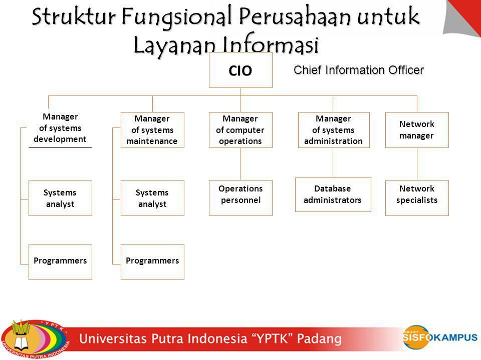 Struktur Fungsional Perusahaan untuk Layanan Informasi