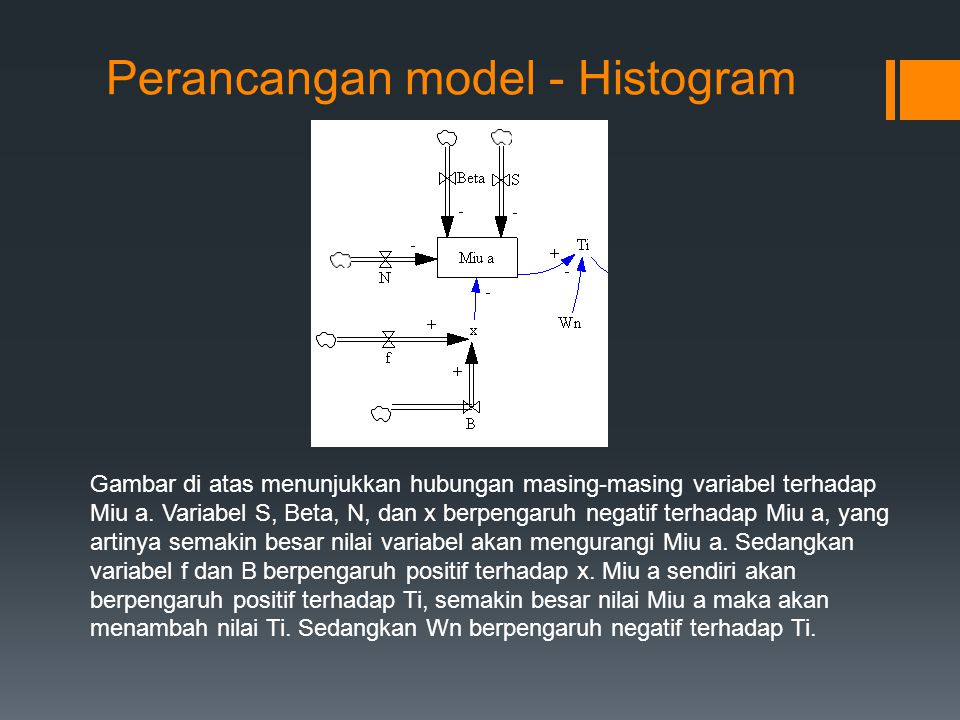 Perancangan model - Histogram