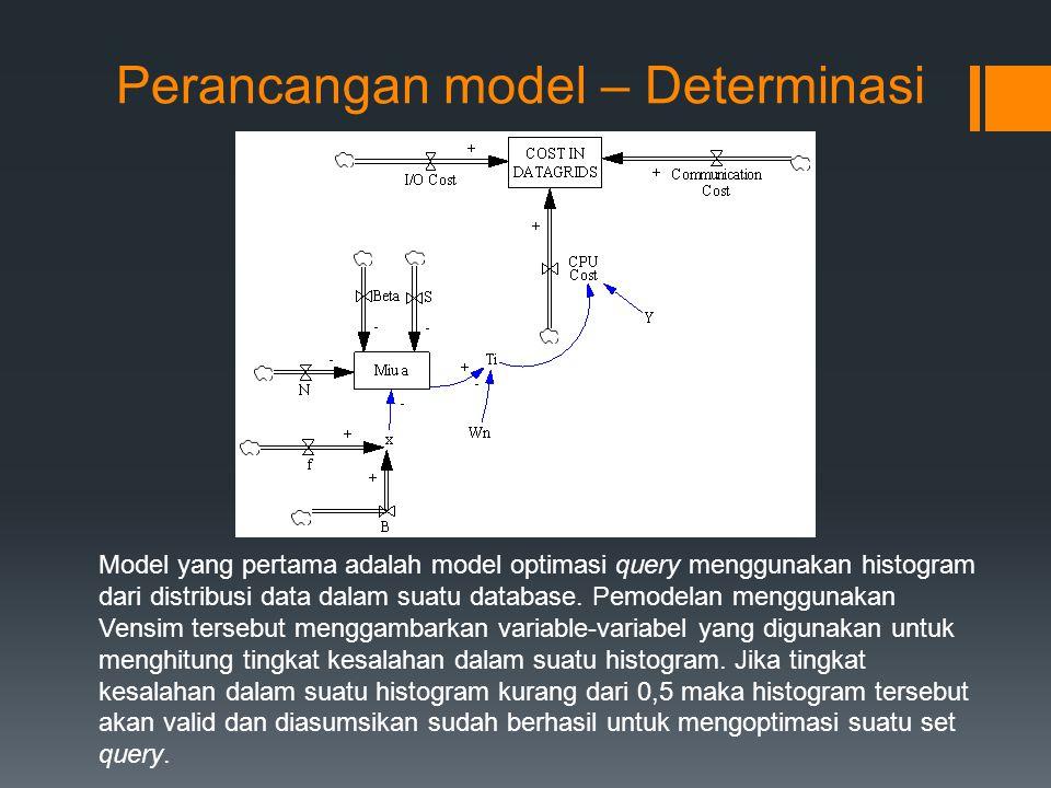 Perancangan model – Determinasi